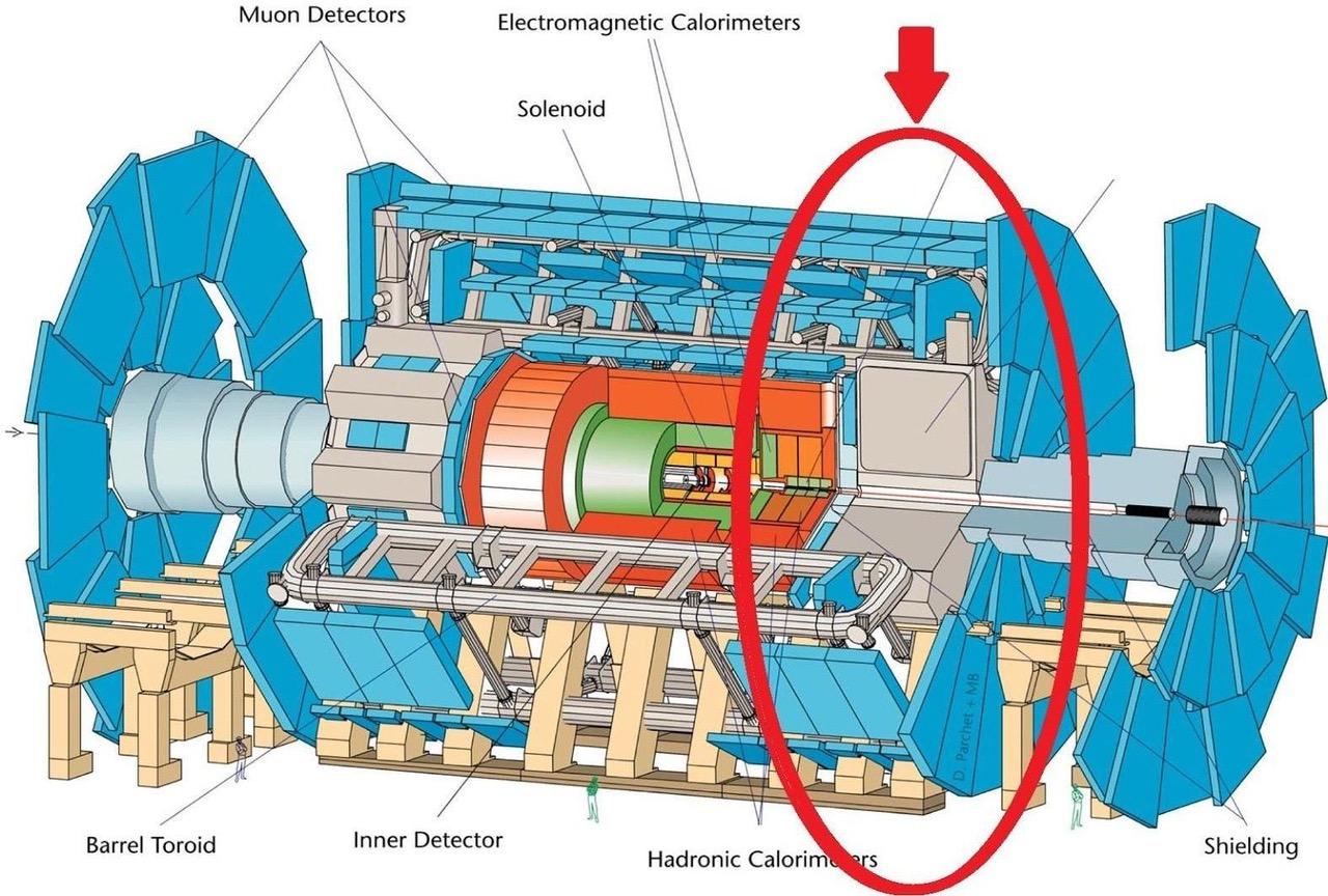Modell des ATLAS-Detektors und der betreffende Bildausschnitt